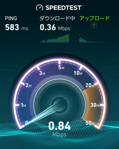JAL-Wi-Fiの速度