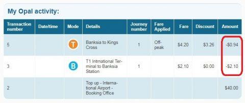シドニー空港アクセスの費用