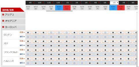 JAL特典航空券空席カレンダー