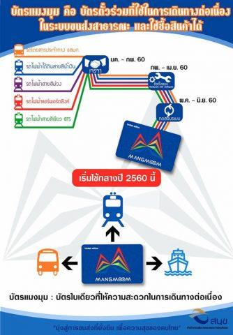 バンコクの共通ICカードメンムム
