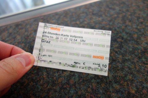 Schlossberg-grazケーブルカーのチケット