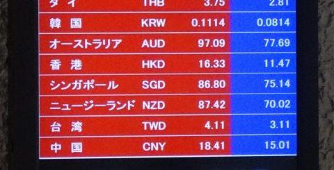 新興国通貨の両替レート