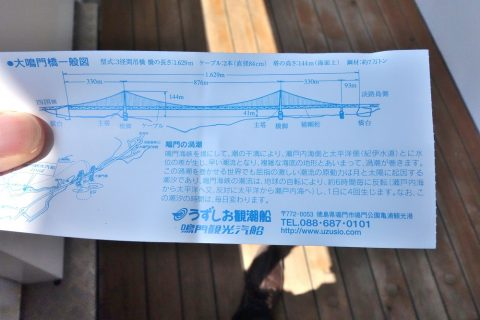 チケット料金/うずしお観潮船