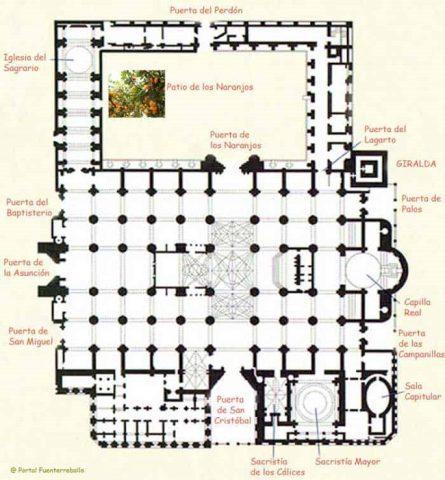 セビリア大聖堂MAP