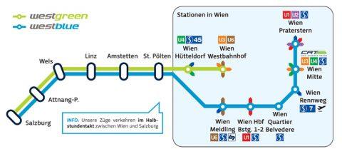 WESTbahnルートマップ