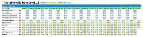 WESTbahn時刻表