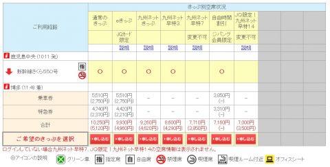 九州新幹線の運賃