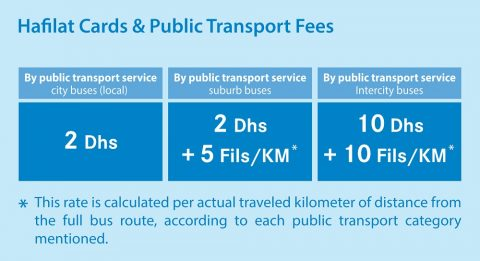 abu-dhabi-bus-fees