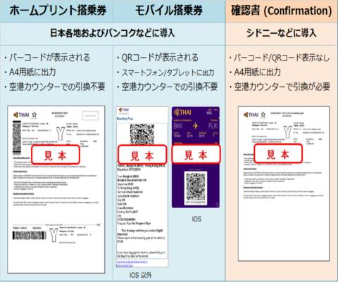 web-checkin/発券