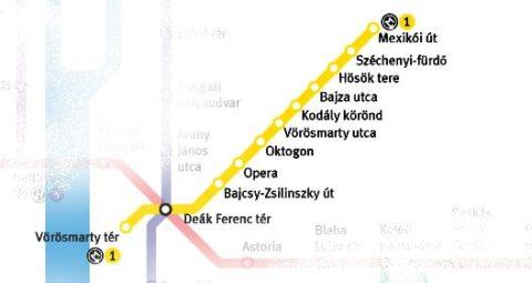 ブダペスト地下鉄1号線路線図