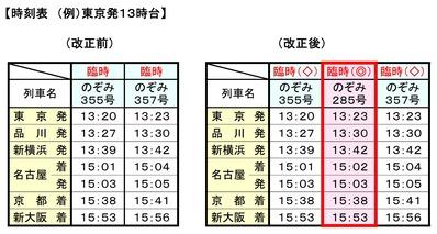 JR東海ダイヤ改正