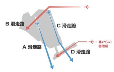 羽田空港発着枠増加懸念