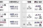 新たなる【アメリカ路線発着枠】が羽田空港に齎す懸念
